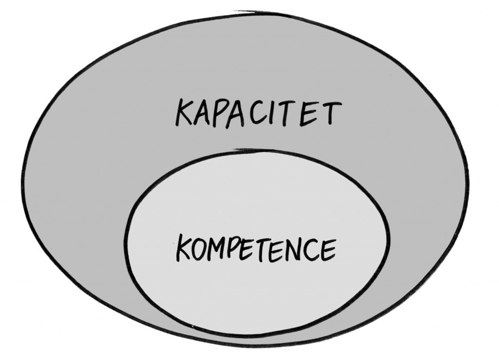 kapacitet2