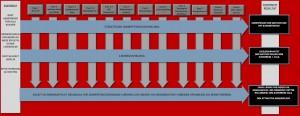 FUEL 2 Strategisk kompetenceudvikling